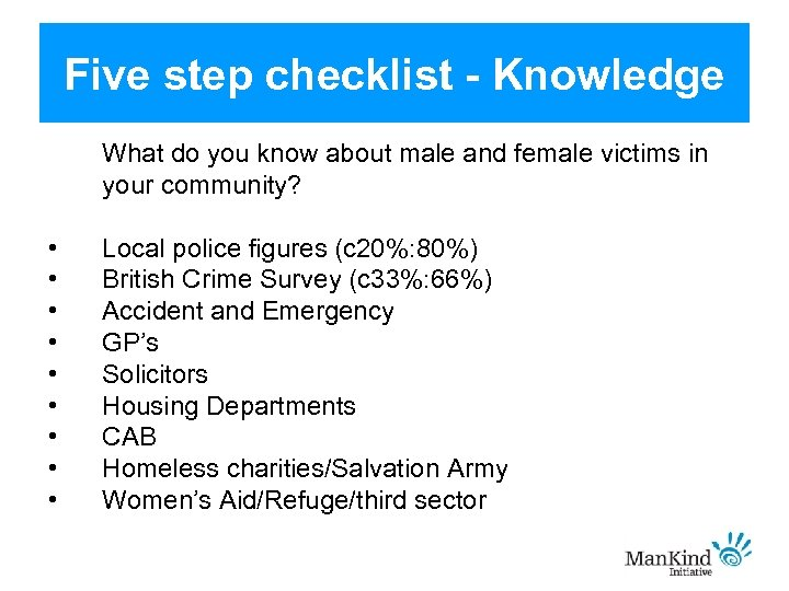 Five step checklist - Knowledge What do you know about male and female victims