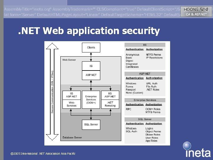. NET Web application security © 2005 International. NET Association Asia Pacific