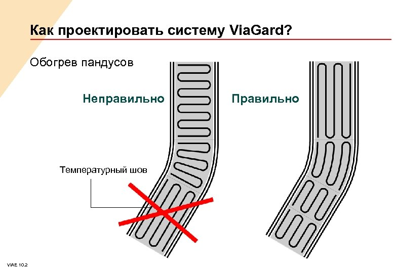 Как проектировать систему Via. Gard? Обогрев пандусов Неправильно Температурный шов VIAE 10. 2 Правильно
