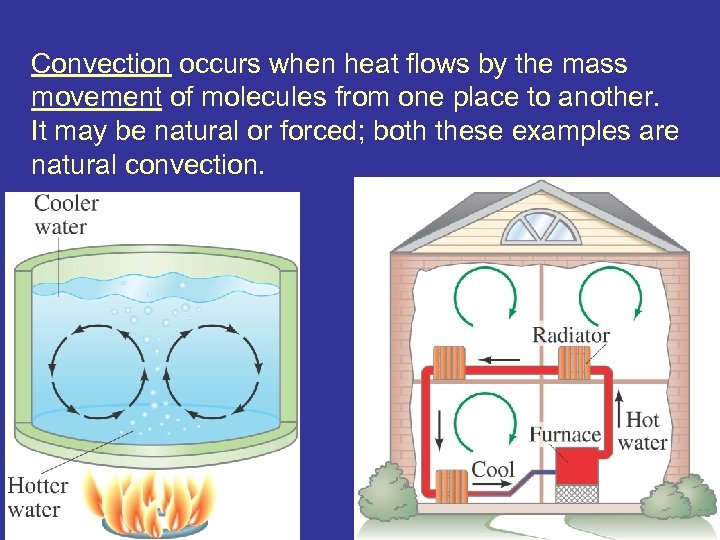 Convection occurs when heat flows by the mass movement of molecules from one place