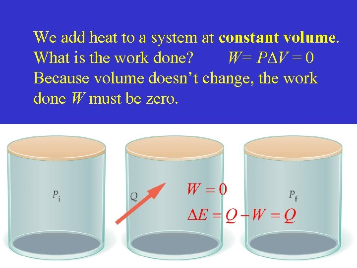 We add heat to a system at constant volume. What is the work done?