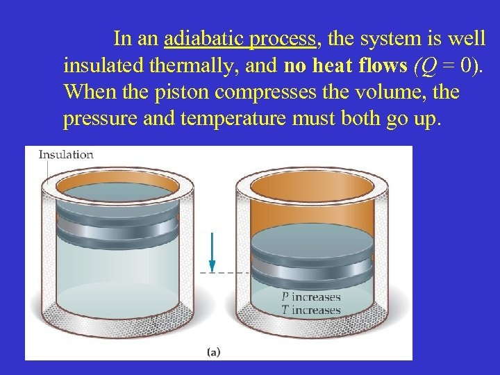 In an adiabatic process, the system is well insulated thermally, and no heat