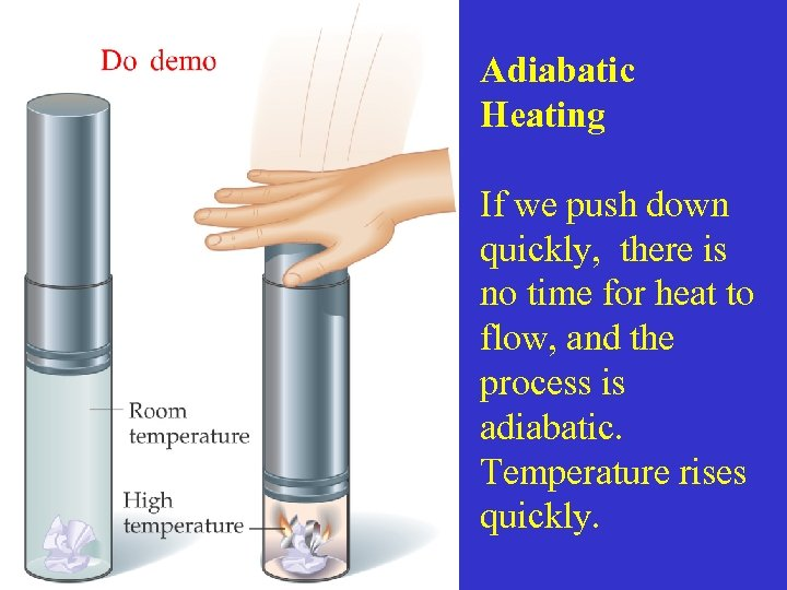 Adiabatic Heating If we push down quickly, there is no time for heat to