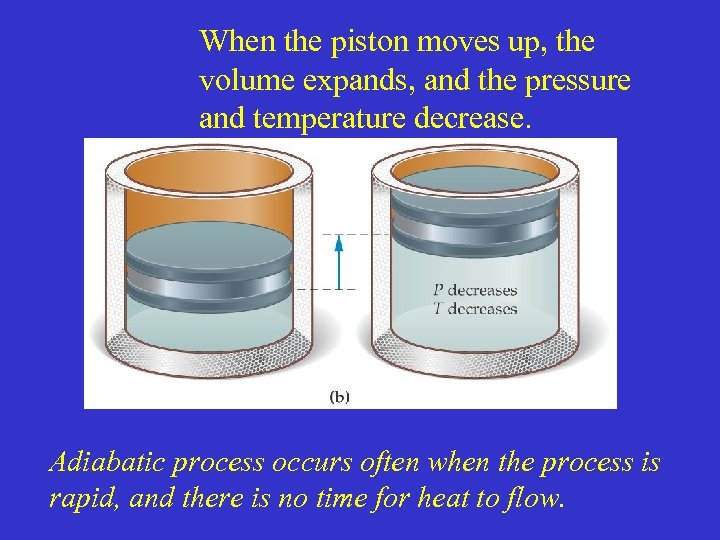 When the piston moves up, the volume expands, and the pressure and temperature decrease.