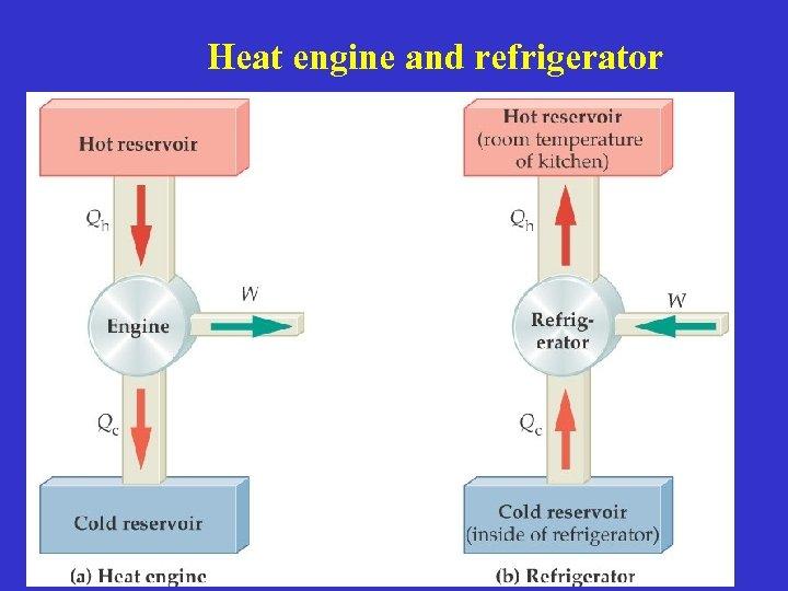 Heat engine and refrigerator