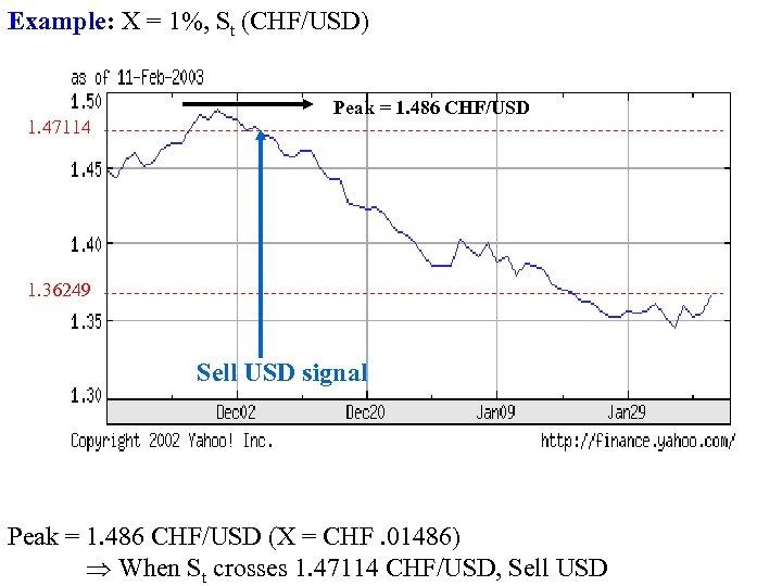 Example: X = 1%, St (CHF/USD) 1. 47114 Peak = 1. 486 CHF/USD 1.