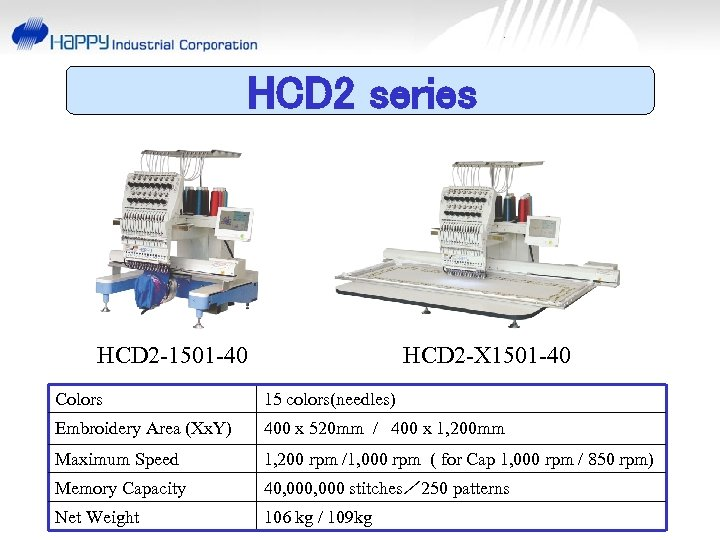 HCD 2 series HCD 2 -1501 -40 HCD 2 -X 1501 -40 Colors 15