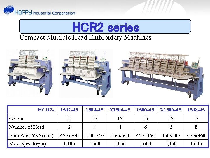 HCR 2 series Compact Multiple Head Embroidery Machines HCR 2 - 1502 -45 1504