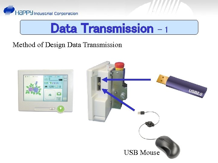 Data Transmission -1 Method of Design Data Transmission USB Mouse