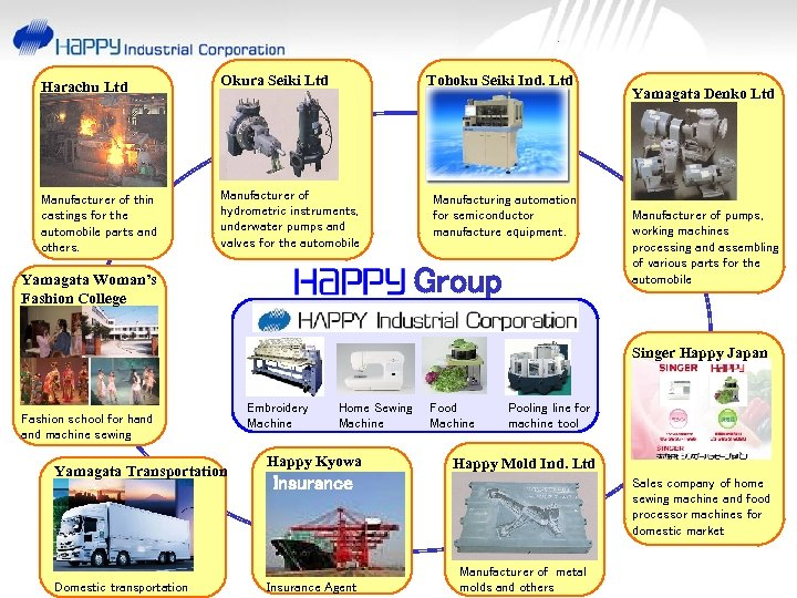 HAPPY Group Harachu Ltd Manufacturer of thin castings for the automobile parts and others.