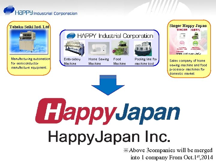 HAPPY Group Singer Happy Japan Tohoku Seiki Ind. Ltd Manufacturing automation for semiconductor manufacture