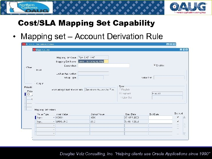 Cost/SLA Mapping Set Capability • Mapping set – Account Derivation Rule Douglas Volz Consulting,