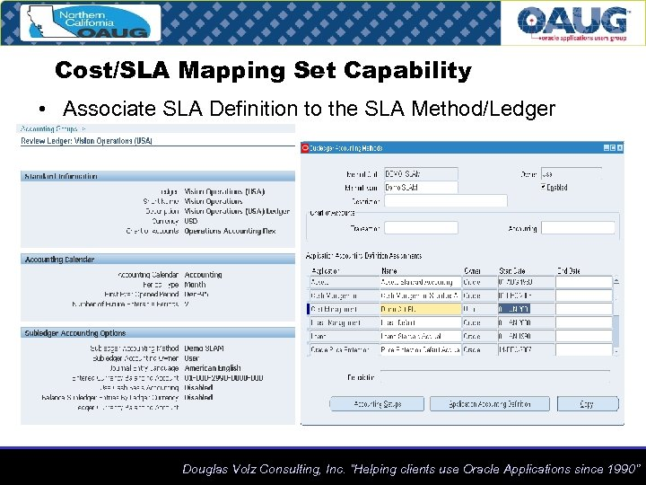Cost/SLA Mapping Set Capability • Associate SLA Definition to the SLA Method/Ledger Douglas Volz