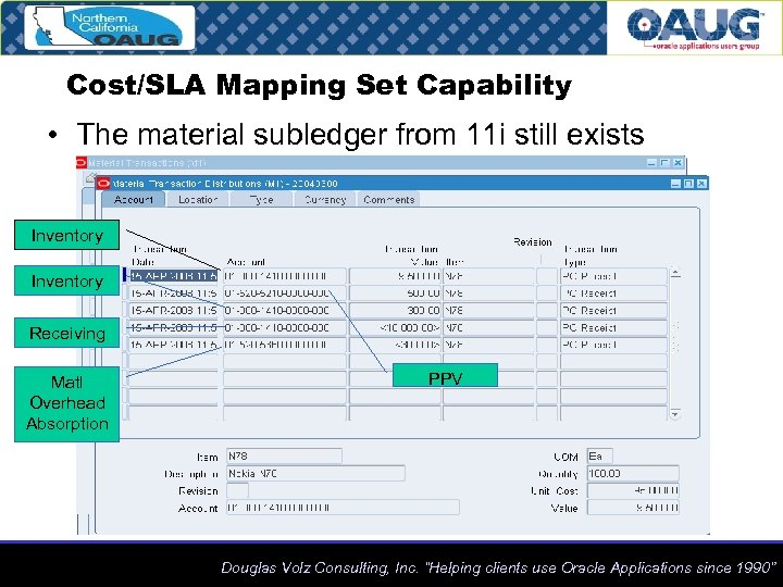 Cost/SLA Mapping Set Capability • The material subledger from 11 i still exists Inventory