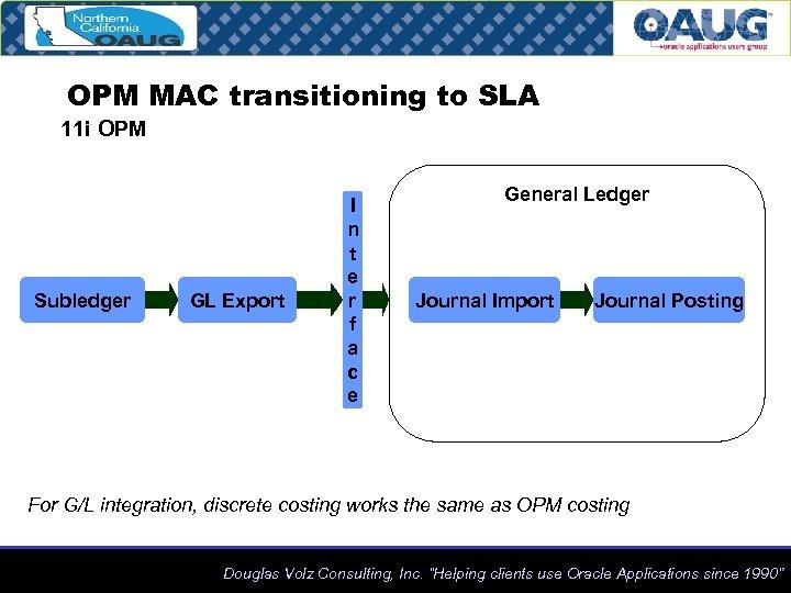 OPM MAC transitioning to SLA 11 i OPM Subledger GL Export I n t