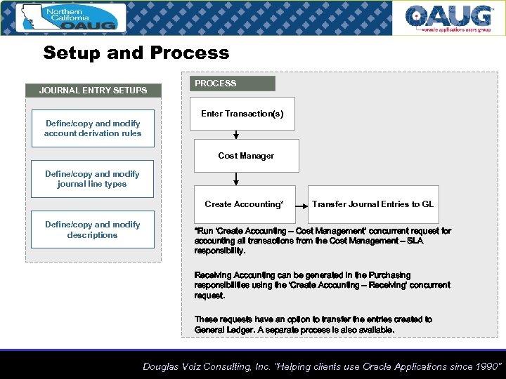 Setup and Process JOURNAL ENTRY SETUPS PROCESS Enter Transaction(s) Define/copy and modify account derivation