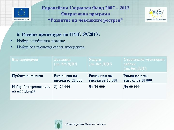 """Европейски Социален Фонд 2007 – 2013 Оперативна програма """"Развитие на човешките ресурси"""" 6. Видове"""