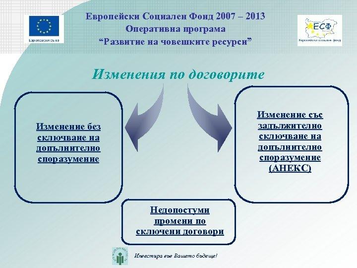 """Европейски Социален Фонд 2007 – 2013 Оперативна програма """"Развитие на човешките ресурси"""" Изменения по"""