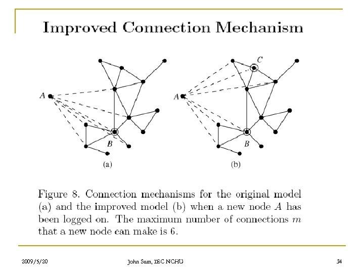 2009/5/20 John Sum, IEC NCHU 34