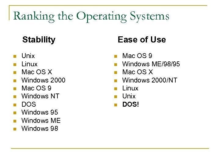 Ranking the Operating Systems Stability n n n n n Unix Linux Mac OS