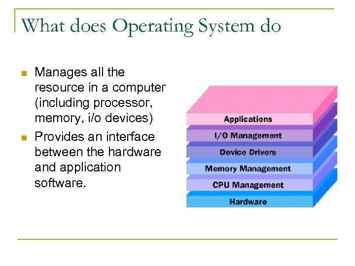 What does Operating System do n n Manages all the resource in a computer