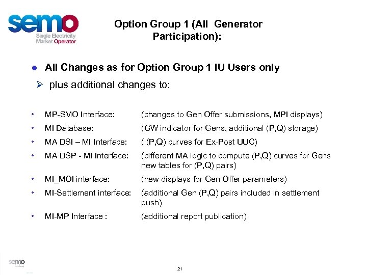 Option Group 1 (All Generator Participation): ● All Changes as for Option Group 1