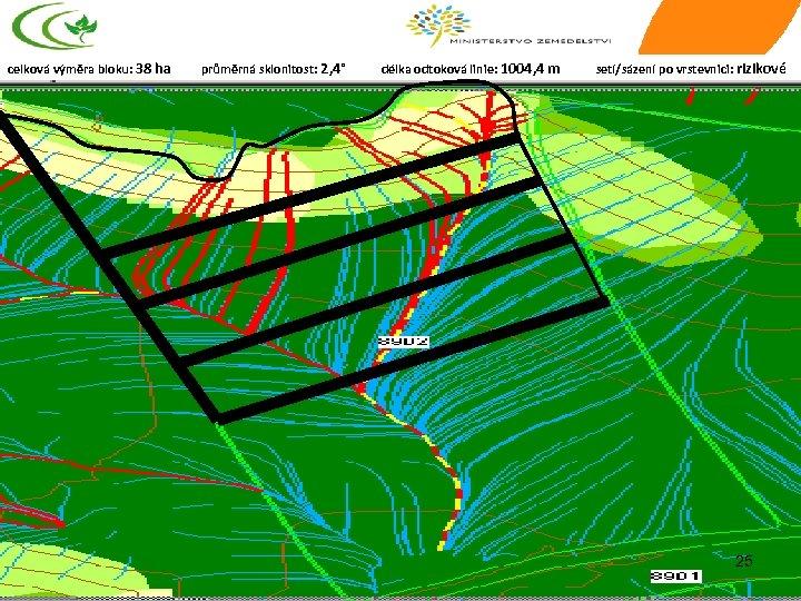 celková výměra bloku: 38 ha průměrná sklonitost: 2, 4° délka odtoková linie: 1004, 4