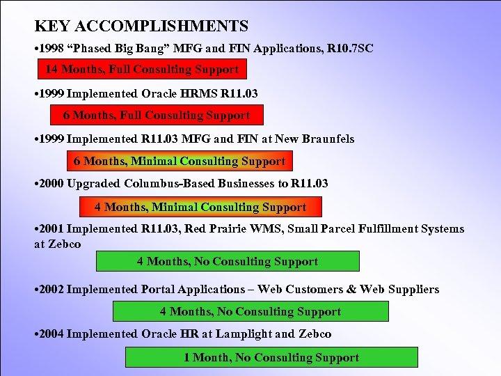"KEY ACCOMPLISHMENTS • 1998 ""Phased Big Bang"" MFG and FIN Applications, R 10. 7"