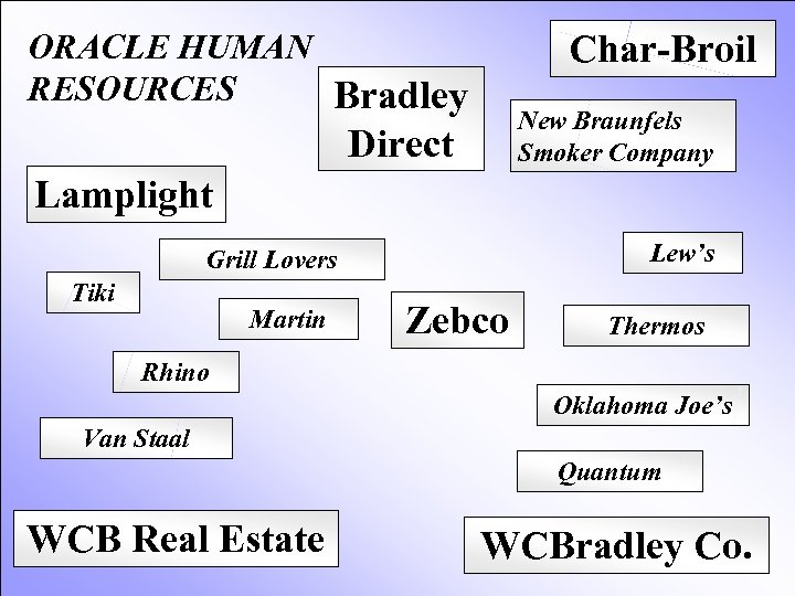 ORACLE HUMAN RESOURCES Bradley Char-Broil New Braunfels Smoker Company Direct Lamplight Lew's Grill Lovers