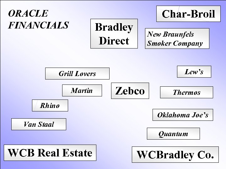 ORACLE FINANCIALS Char-Broil Bradley Direct New Braunfels Smoker Company Lew's Grill Lovers Martin Zebco