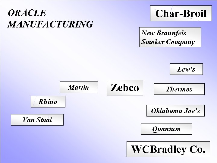 ORACLE MANUFACTURING Char-Broil New Braunfels Smoker Company Lew's Martin Zebco Thermos Rhino Oklahoma Joe's