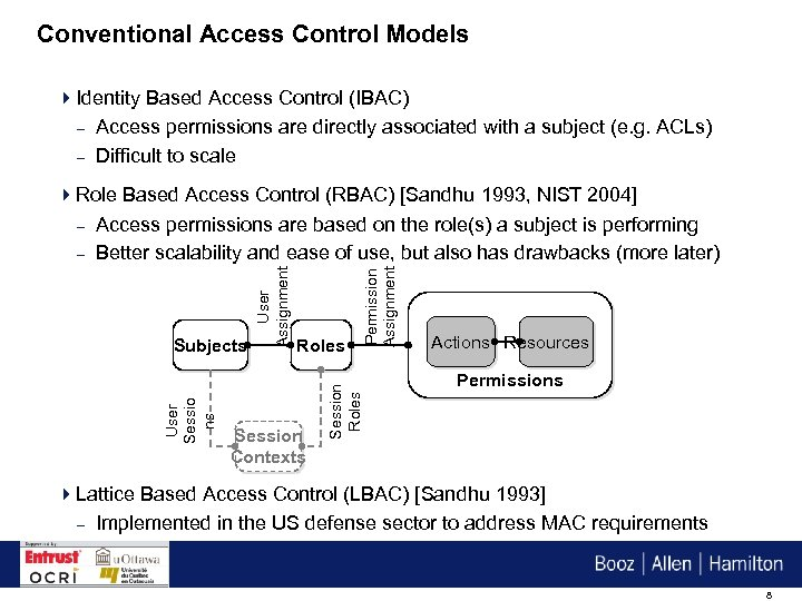Conventional Access Control Models 4 Identity Based Access Control (IBAC) – Access permissions are