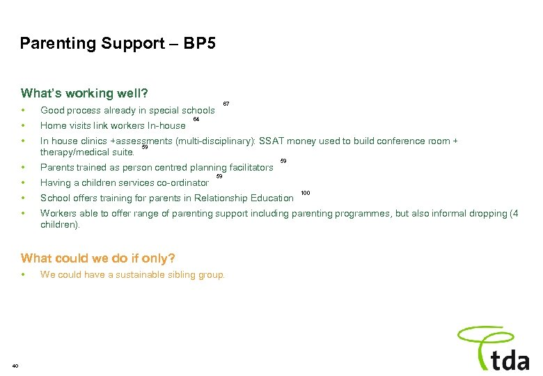 Parenting Support – BP 5 What's working well? 67 • Good process already in