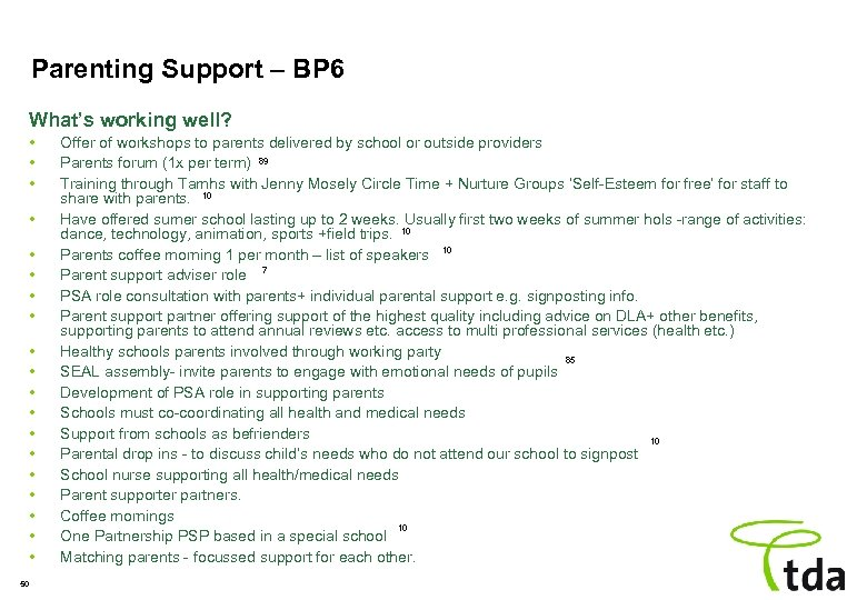 Parenting Support – BP 6 What's working well? • • • • • 50