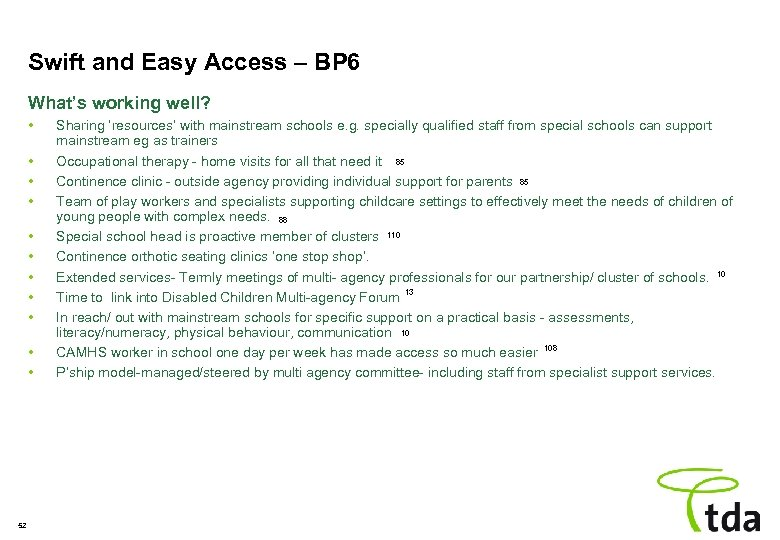 Swift and Easy Access – BP 6 What's working well? • • • 52