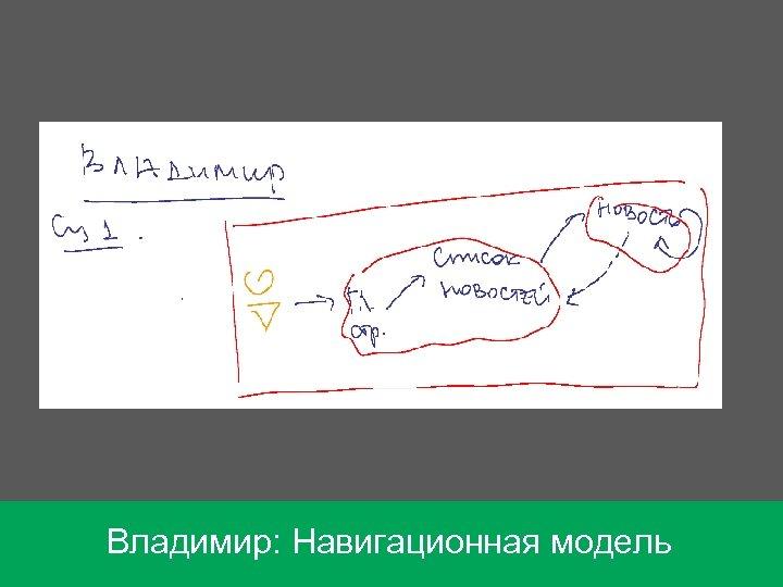 Владимир: Навигационная модель