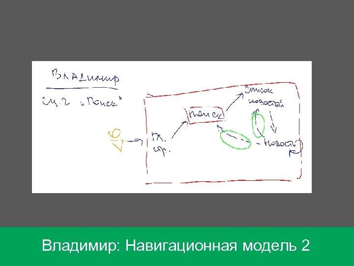 Владимир: Навигационная модель 2