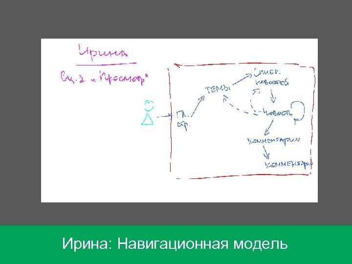 Ирина: Навигационная модель