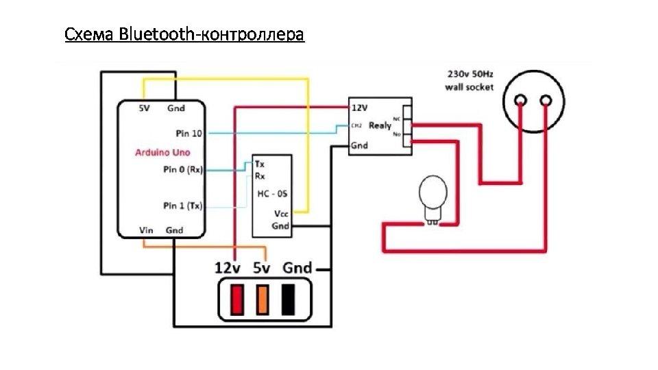 Схема Bluetooth-контроллера