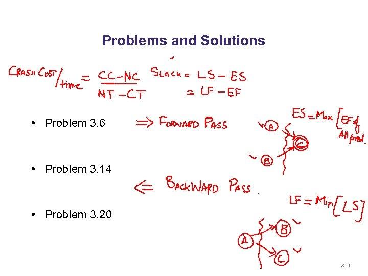 Problems and Solutions • Problem 3. 6 • Problem 3. 14 • Problem 3.