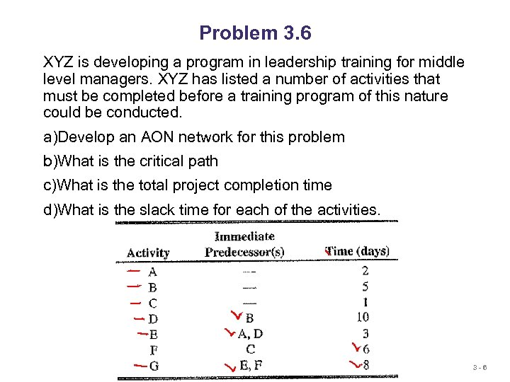 Problem 3. 6 XYZ is developing a program in leadership training for middle level