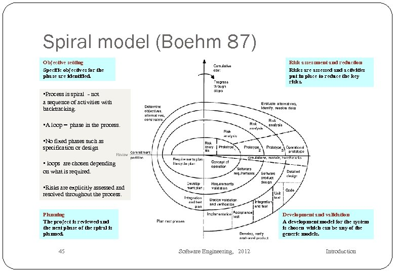 Spiral model (Boehm 87) Objective setting Specific objectives for the phase are identified. Risk