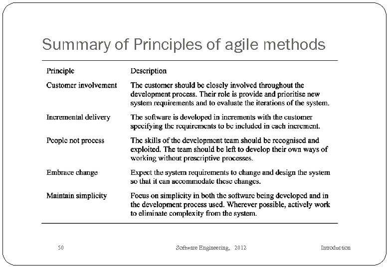 Summary of Principles of agile methods 50 Software Engineering, 2012 Introduction