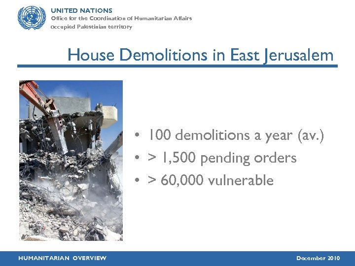 UNITED NATIONS Office for the Coordination of Humanitarian Affairs occupied Palestinian territory House Demolitions
