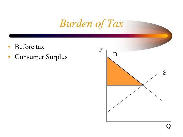 Burden of Tax • Before tax • Consumer Surplus P D S Q