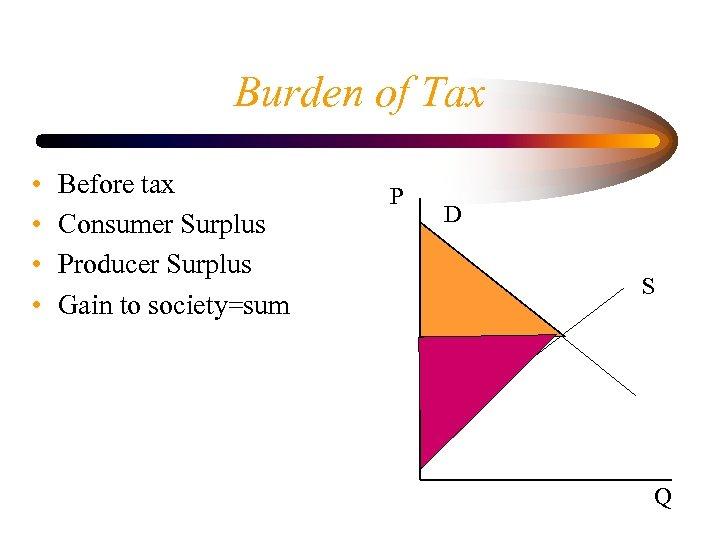 Burden of Tax • • Before tax Consumer Surplus Producer Surplus Gain to society=sum