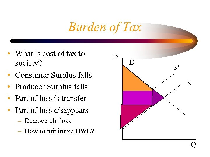 Burden of Tax • What is cost of tax to society? • Consumer Surplus