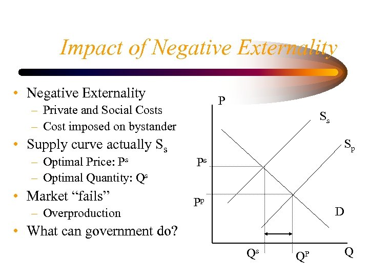 Impact of Negative Externality • Negative Externality P – Private and Social Costs –