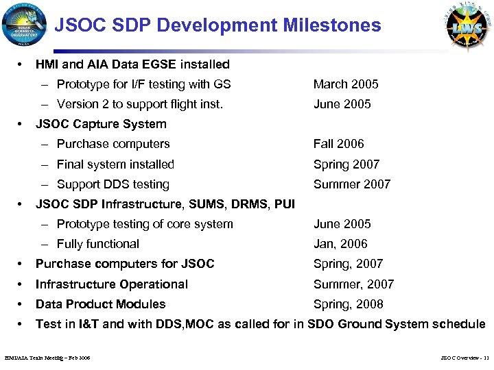 JSOC SDP Development Milestones • HMI and AIA Data EGSE installed – Prototype for