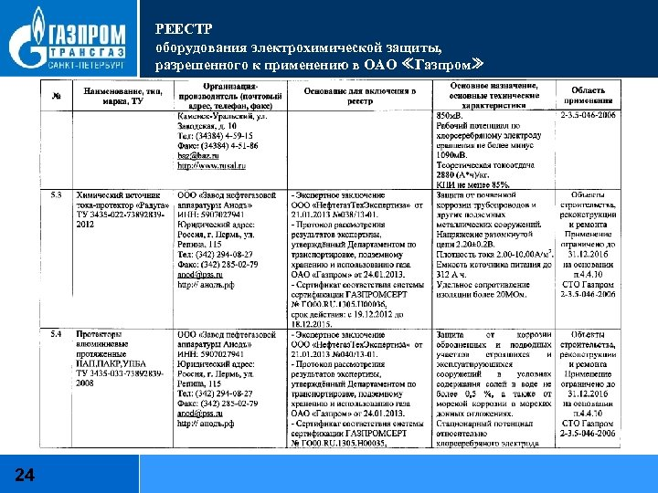 РЕЕСТР оборудования электрохимической защиты, разрешенного к применению в ОАО ≪Газпром≫ 24
